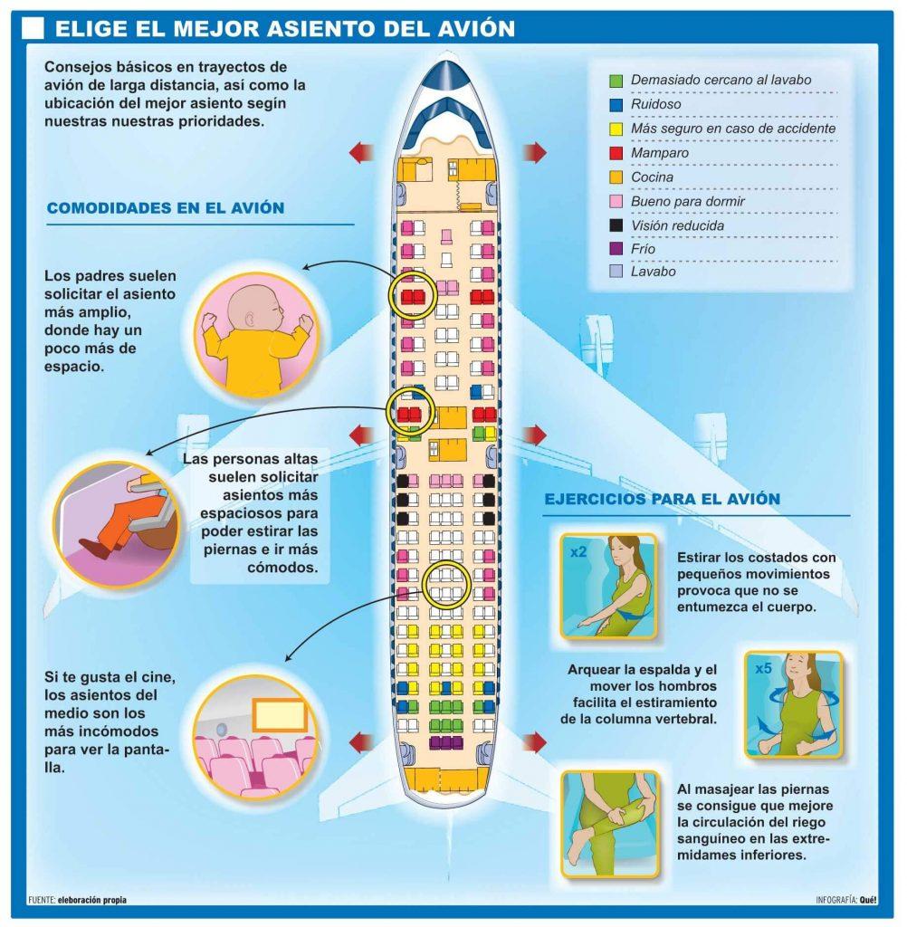 mejor asiento, ¿Cuál es el mejor asiento en un avión?